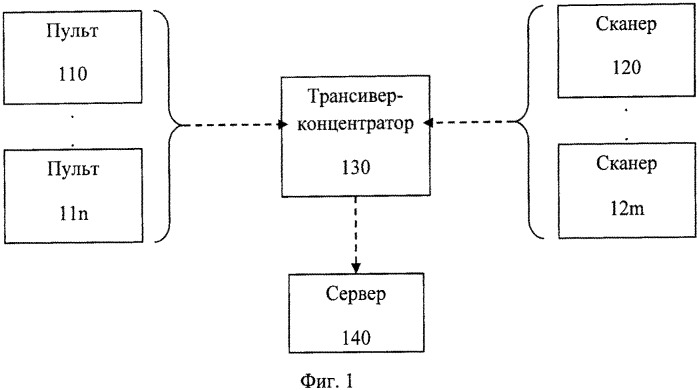 Система контроля качества обслуживания