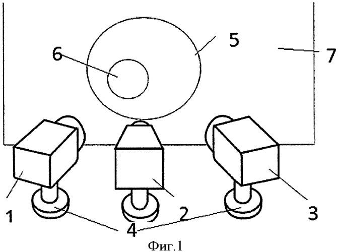 Способ и устройство определения направленности взгляда