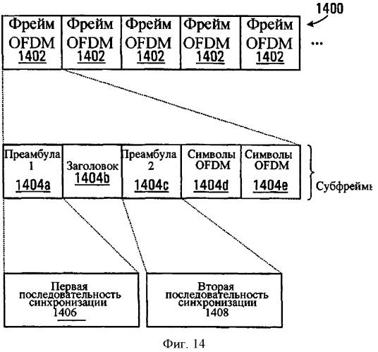 Способ и устройство передачи и приема данных в сигнальном фрейме
