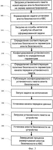 Система и способ развертывания предварительно сконфигурированного программного обеспечения