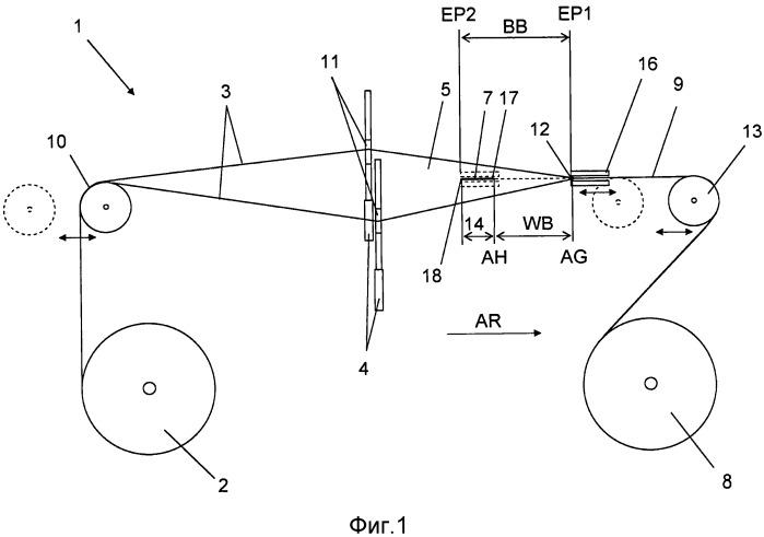 Ткацкая машина, снабженная передвижными ограничительными средствами, а также способ изготовления ткани