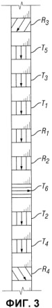 Способы определения особенностей пластов, осуществления навигации траекторий бурения и размещения скважин применительно к подземным буровым скважинам