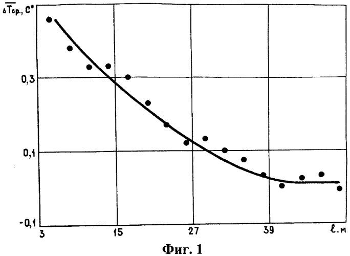 Способ определения границ защищенных зон в лавах угольных пластов