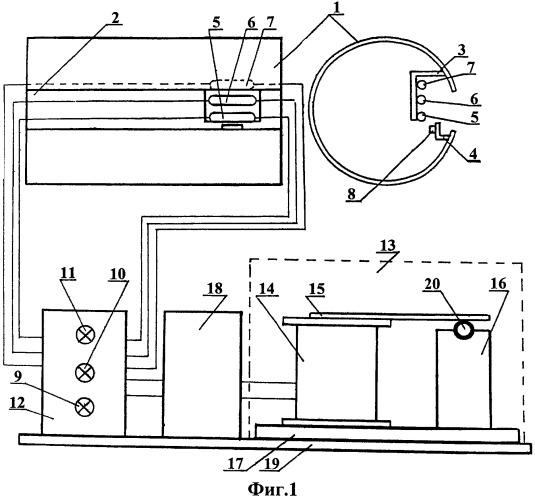 Устройство для проверки работоспособности тонометров
