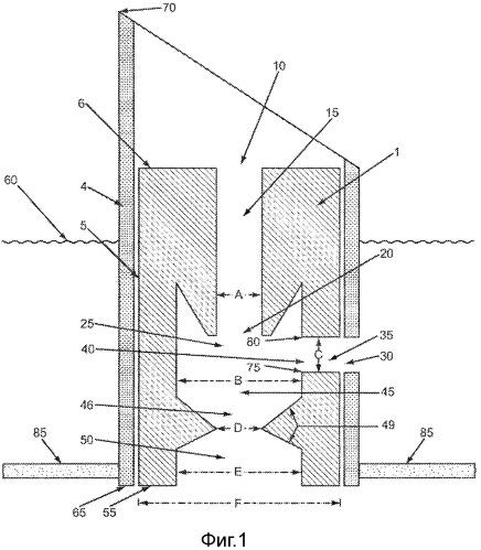 Устройство распределения потока текучей среды для каталитических реакторов с нисходящим потоком