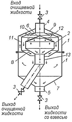 Модуль предварительной очистки жидкости