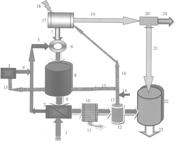Способ получения метано-водородной смеси и водорода
