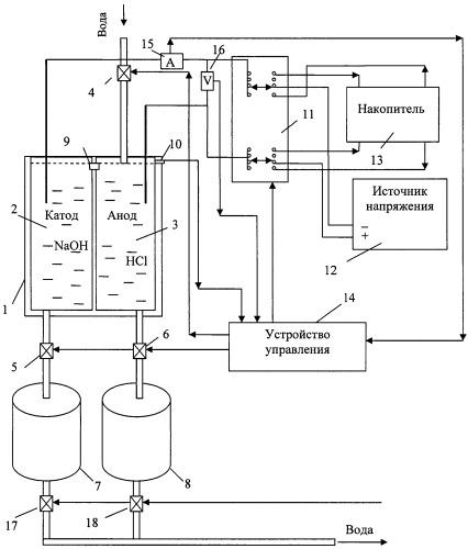 Способ обеззараживания и консервации воды, а также устройство для его осуществления