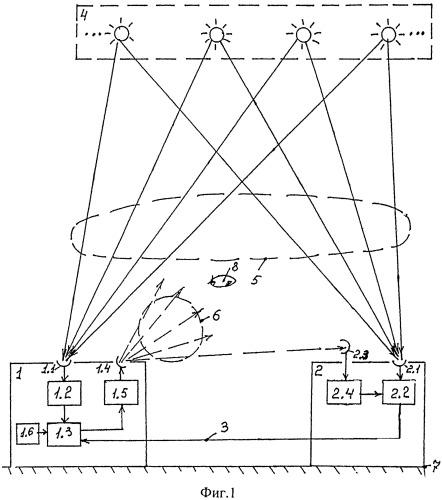 Способ повышения целостности используемых сигналов навигационных спутников с помощью локальной контрольно-корректирующей станции (лккс) с учетом влияния аномальной ионосферы