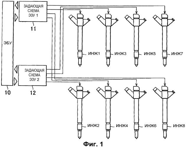 Устройство и способ управления впрыском топлива для двигателя внутреннего сгорания транспортного средства