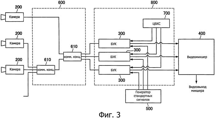 Система камер, способ настройки величины задержки сигнала и программа