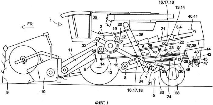Способ разбрасывания на поле потока убранной массы, измельчительное и разбрасывающее устройство