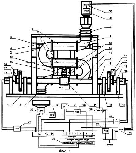 Устройство и способ автоматического подавления вибрации помольно-смесительного агрегата