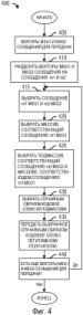 Система и способ обеспечения защиты беспроводных передач