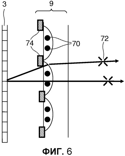 Автостереоскопическое устройство отображения