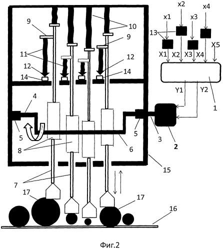 Способ автоматического контроля крупности частиц в потоке пульпы