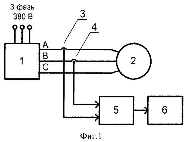 Способ контроля метрологических характеристик систем управления электроприводов переменного тока