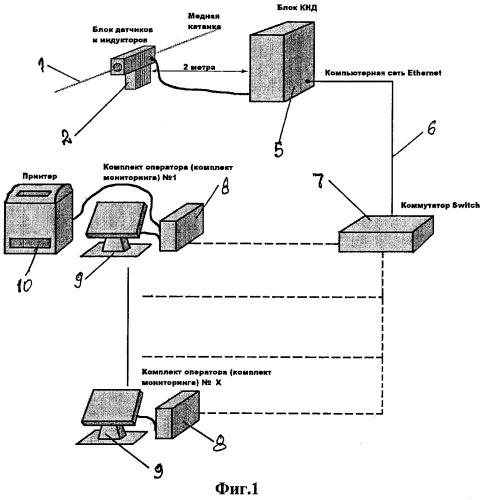 Способ вихретокового контроля медной катанки и устройство для его реализации
