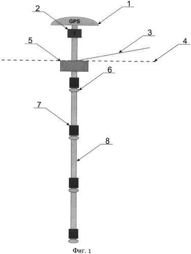 Способ определения пространственного положения подводного трубопровода методом магнитометрической съемки