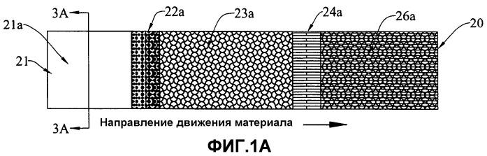 Способы образования стенок с увеличенной поверхностью для использования в устройстве