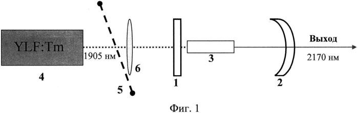 Двухмикронный твердотельный лазер