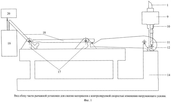 Рычажная установка для статических и динамических испытаний материалов в условиях одноосного сжатия