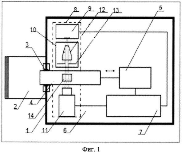 Устройство для подводного рентгенофлуоресцентного анализа