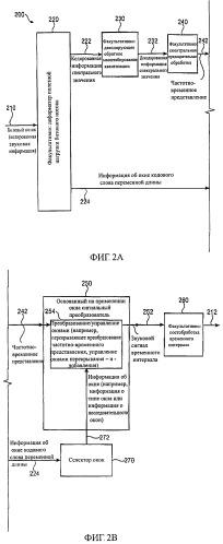 Звуковое кодирующее устройство, звуковой декодер, кодированная звуковая информация, способы кодирования и декодирования звукового сигнала и компьютерная программа