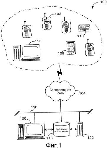 Счета предоплаты за приложения, услуги и контент для устройств связи