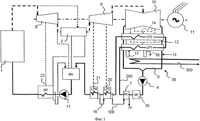 Система нагрева для водяного контура тепловой электростанции