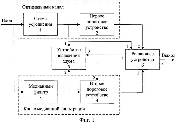 Способ обнаружения сигналов вторичных радиолокационных систем