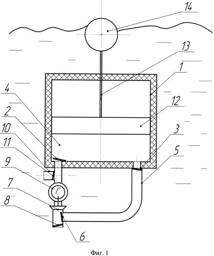 Волновая электростанция (варианты)