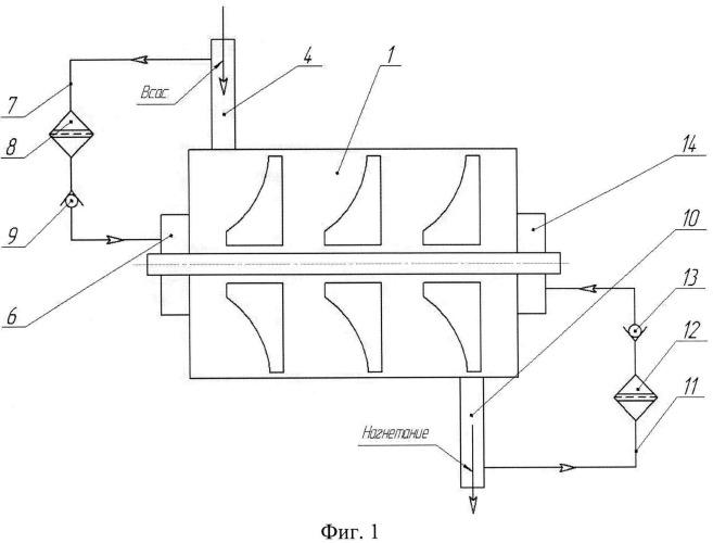 Система обеспечения буферным газом сухих газодинамических уплотнений