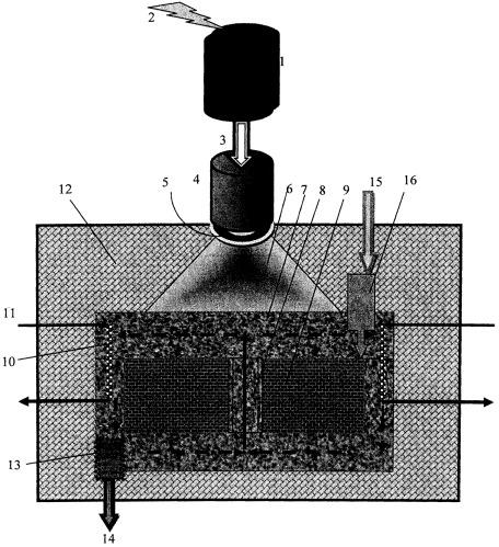 Ядерный реактор для сжигания трансурановых химических элементов