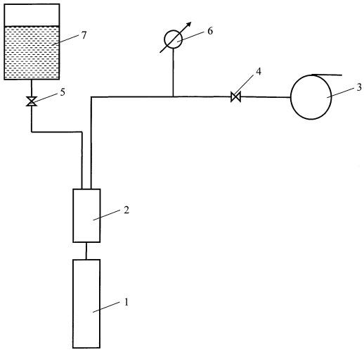Способ для вакуумирования и заливки нефтяными электроизоляционными маслами высоковольтных блоков