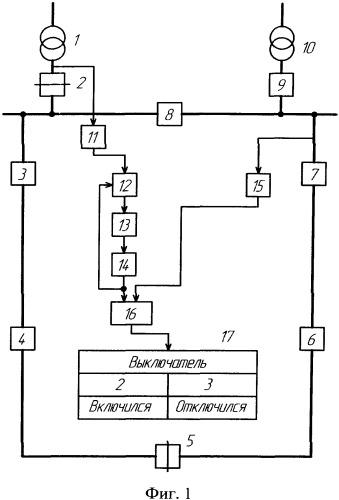 Способ контроля включения вводного и отключения секционного выключателей шин двухтрансформаторной подстанции при восстановлении нормальной схемы электроснабжения кольцевой сети