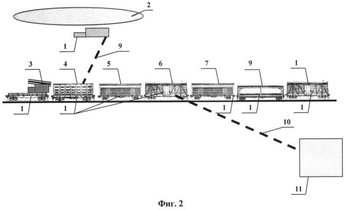 Мобильная модульная станция водоснабжения железнодорожного транспорта
