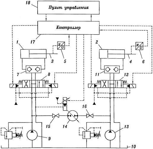 Способ синхронизации движения выходных звеньев двух гидродвигателей объемного гидропривода