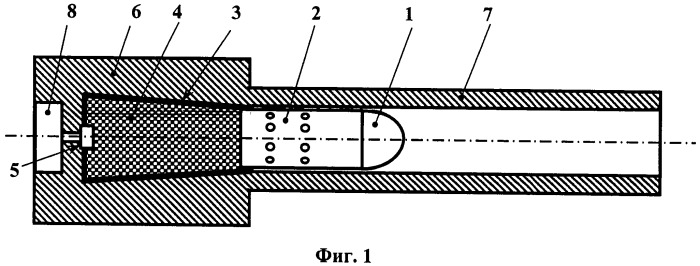 Снаряд с газовым подвесом