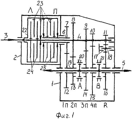 Шестиступенчатая несоосная коробка передач со сдвоенным сцеплением