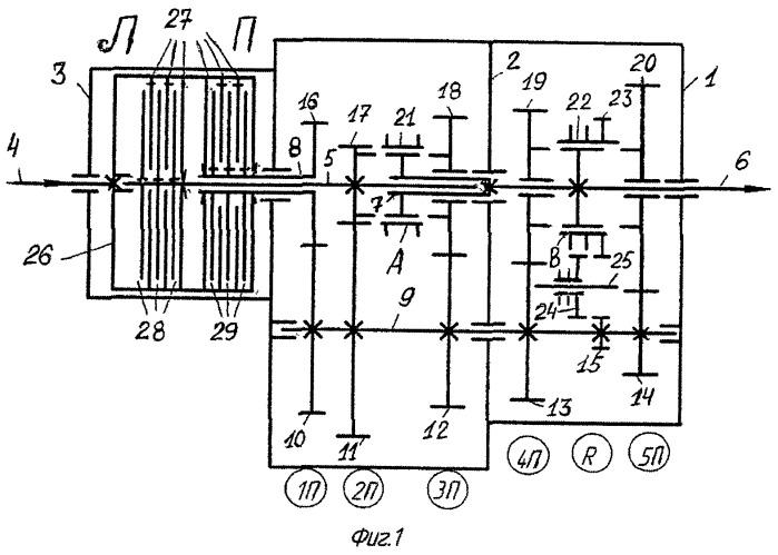 Восьмиступенчатая коробка передач со сдвоенным сцеплением