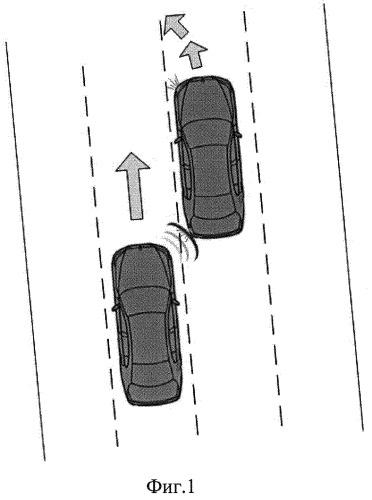 Способ контроля слепой зоны боковых зеркал движущегося впереди автомобиля и устройство для его осуществления