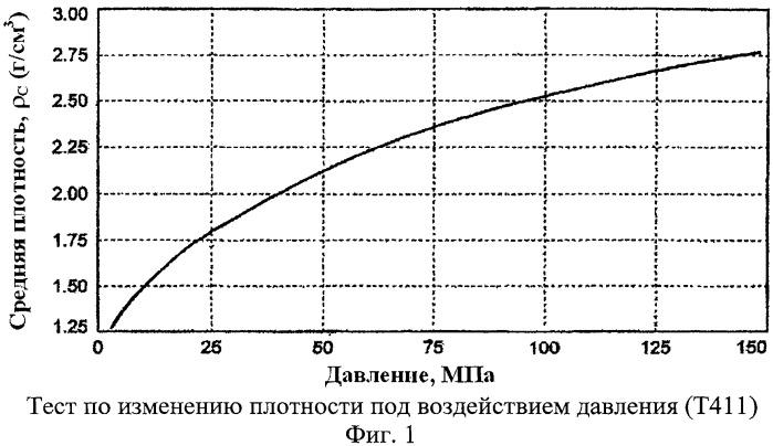 Порошки агломератов вентильных металлов и оксидов вентильных металлов и способ их получения