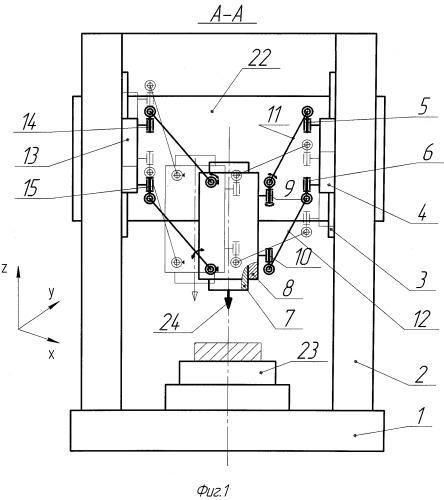 Компоновка многоцелевого станка на основе принципов параллельной кинематики
