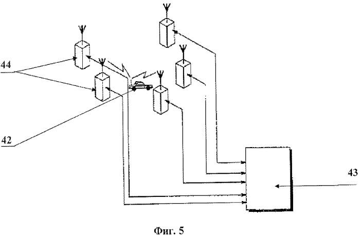 Способ обмена данными с использованием протокола stattbin