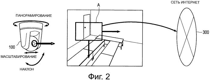 Съемочное устройство, система камеры, устройство управления и программа