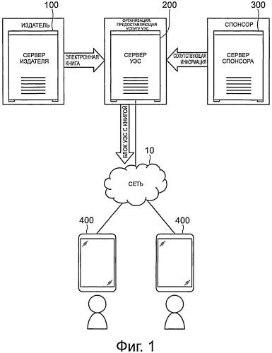 Северное устройство, электронное устройство, система предоставления электронных книг, способ предоставления электронных книг, способ отображения электронных книг и программа