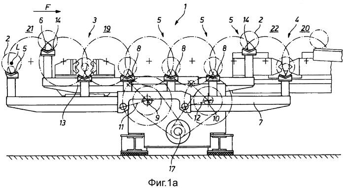 Транспортировочное устройство для заготовок, имеющих продольную ось