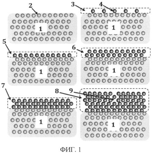 Композитный наноматериал