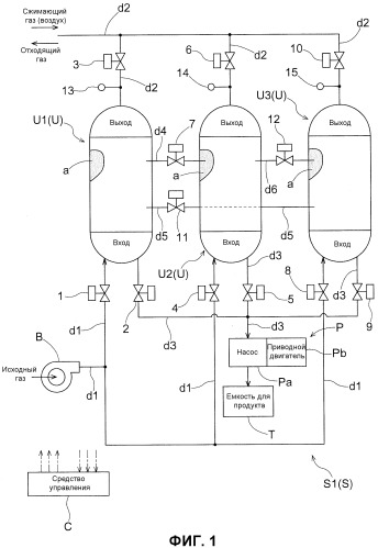 Система обогащения горючего газа
